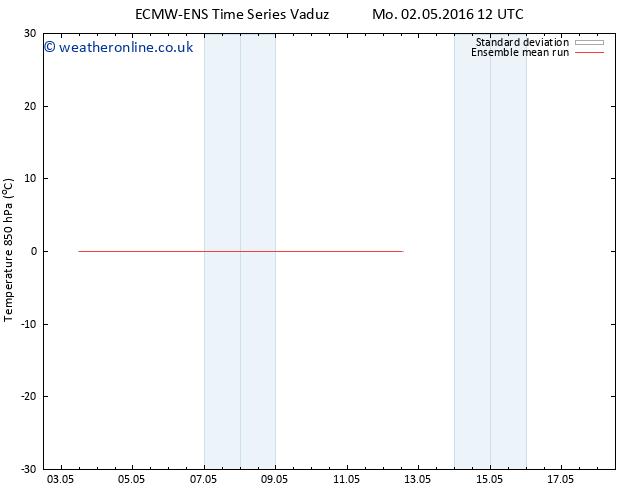 Temp. 850 hPa ECMWFTS Sa 07.05.2016 12 GMT
