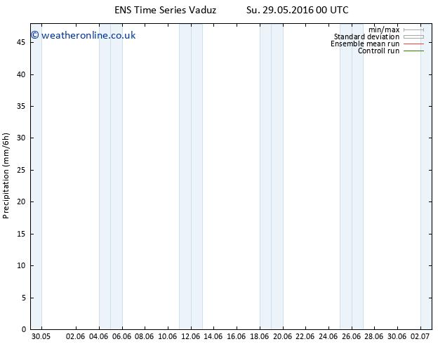 Precipitation GEFS TS Su 29.05.2016 12 GMT
