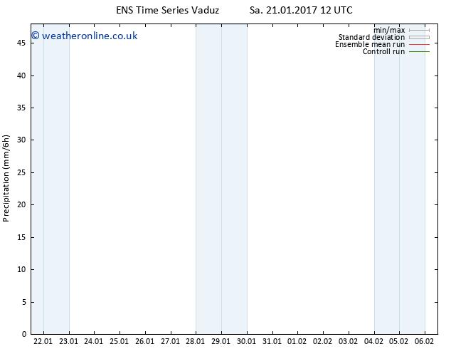 Precipitation GEFS TS Sa 21.01.2017 18 GMT