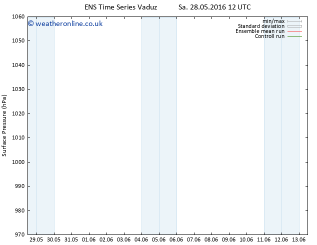 Surface pressure GEFS TS Mo 30.05.2016 12 GMT