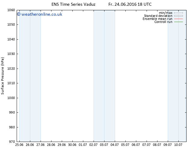Surface pressure GEFS TS We 29.06.2016 18 GMT