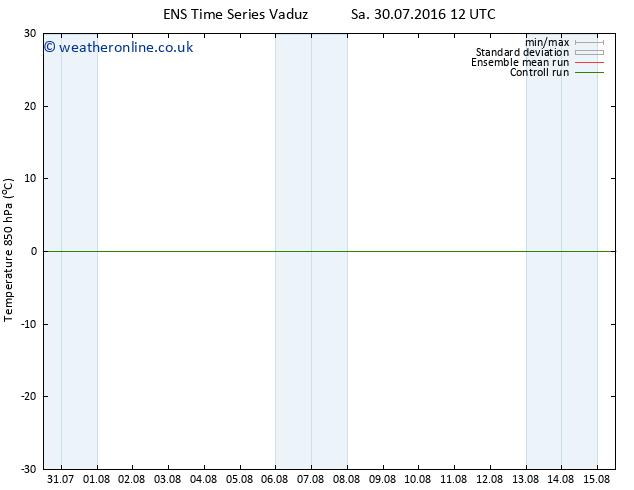 Temp. 850 hPa GEFS TS Mo 01.08.2016 18 GMT