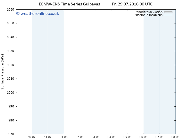 Surface pressure ECMWFTS Mo 08.08.2016 00 GMT
