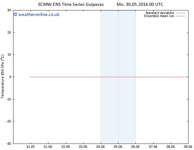 Temp. 850 hPa ECMWFTS Th 09.06.2016 00 GMT