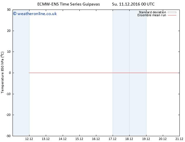 Temp. 850 hPa ECMWFTS We 21.12.2016 00 GMT