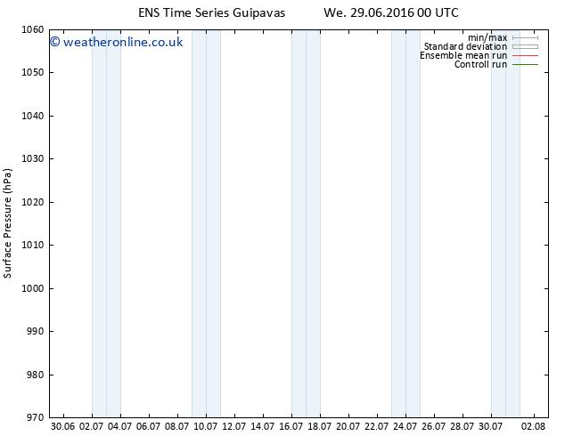 Surface pressure GEFS TS Tu 05.07.2016 06 GMT