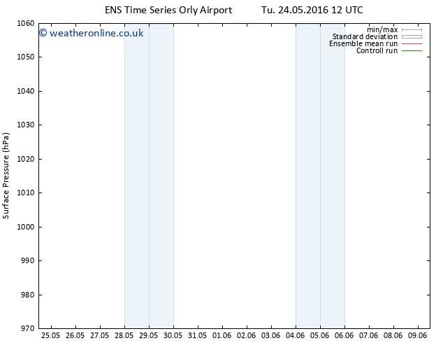 Surface pressure GEFS TS Fr 27.05.2016 00 GMT