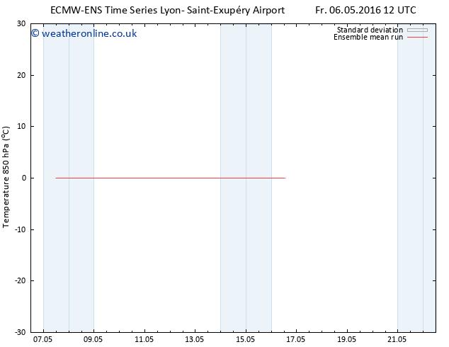 Temp. 850 hPa ECMWFTS Sa 14.05.2016 12 GMT