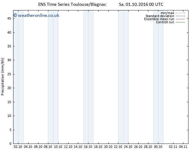 Precipitation GEFS TS Sa 08.10.2016 12 GMT