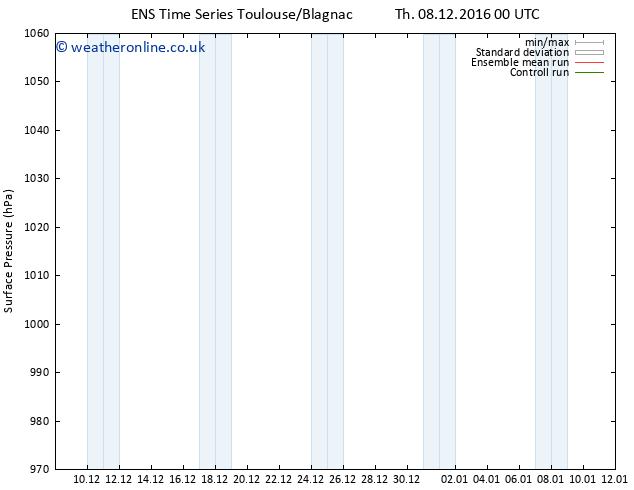 Surface pressure GEFS TS Sa 10.12.2016 12 GMT