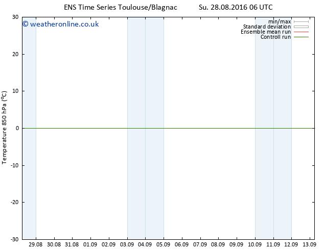 Temp. 850 hPa GEFS TS Fr 02.09.2016 06 GMT