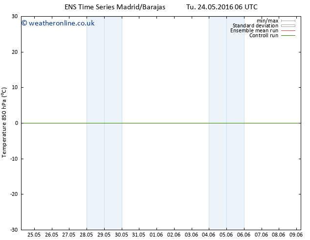 Temp. 850 hPa GEFS TS Th 26.05.2016 00 GMT