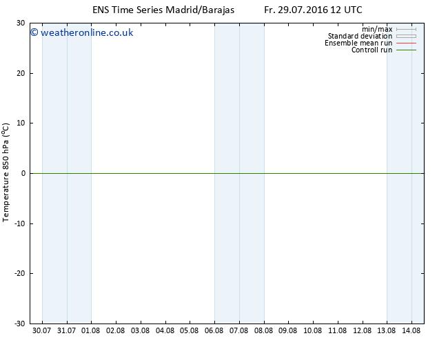 Temp. 850 hPa GEFS TS Su 31.07.2016 06 GMT