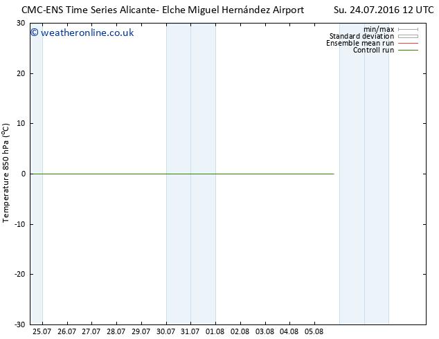 Temp. 850 hPa CMC TS Su 24.07.2016 18 GMT