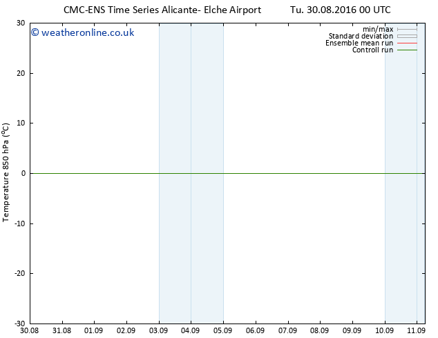 Temp. 850 hPa CMC TS Tu 30.08.2016 06 GMT