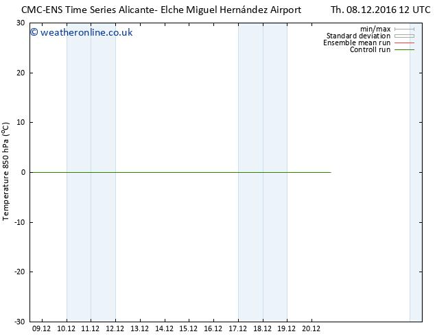Temp. 850 hPa CMC TS Th 08.12.2016 18 GMT