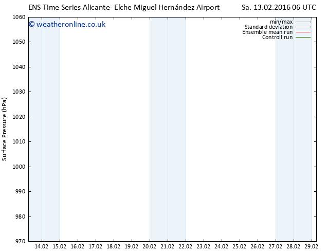 Surface pressure GEFS TS Su 14.02.2016 06 GMT