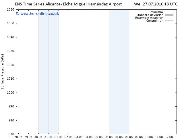 Surface pressure GEFS TS Th 04.08.2016 18 GMT