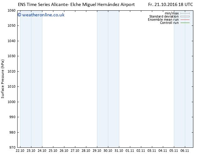 Surface pressure GEFS TS We 26.10.2016 18 GMT
