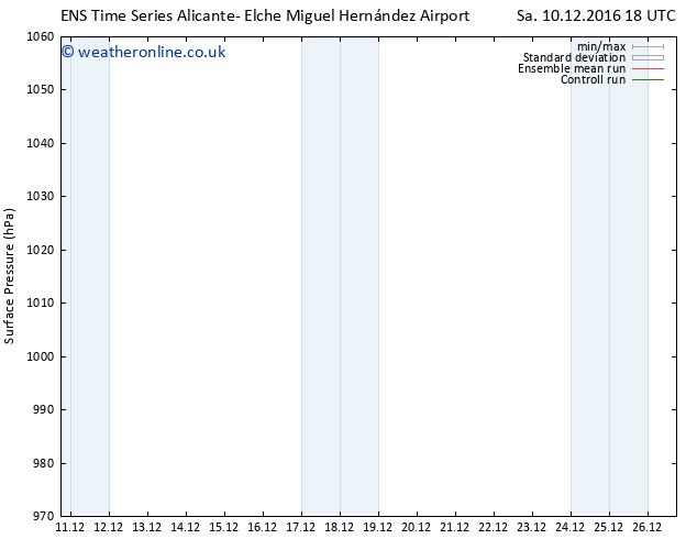 Surface pressure GEFS TS Mo 26.12.2016 18 GMT