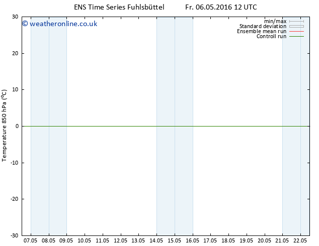 Temp. 850 hPa GEFS TS Fr 06.05.2016 18 GMT