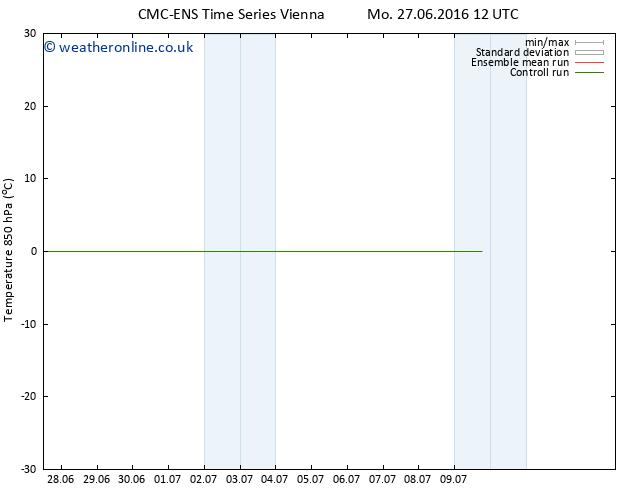 Temp. 850 hPa CMC TS Sa 02.07.2016 12 GMT