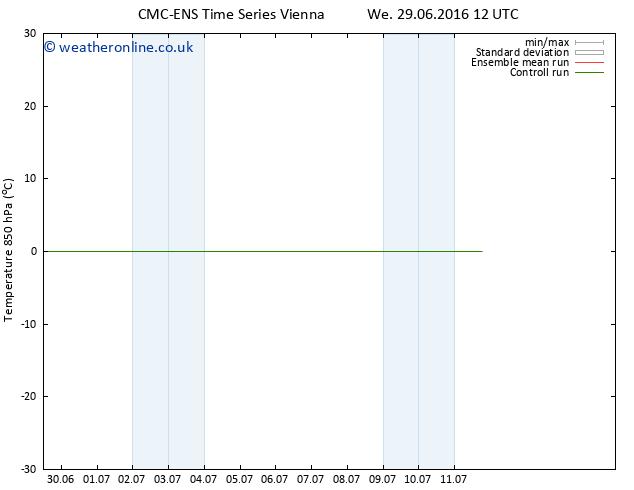 Temp. 850 hPa CMC TS We 29.06.2016 12 GMT