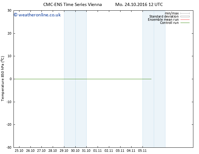 Temp. 850 hPa CMC TS Mo 24.10.2016 12 GMT