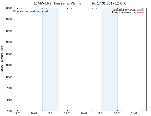 Surface pressure ECMWFTS Su 22.01.2017 12 GMT