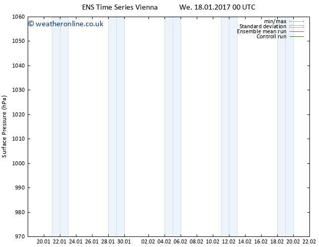 Surface pressure GEFS TS Th 19.01.2017 06 GMT
