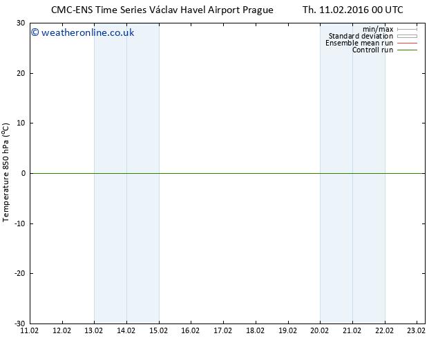 Temp. 850 hPa CMC TS Fr 12.02.2016 12 GMT