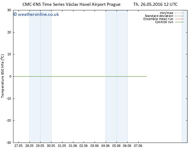 Temp. 850 hPa CMC TS Sa 28.05.2016 00 GMT