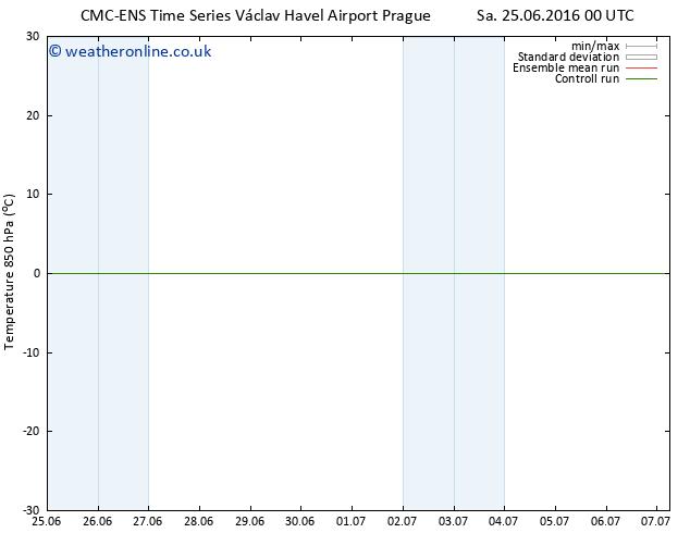 Temp. 850 hPa CMC TS Su 26.06.2016 12 GMT