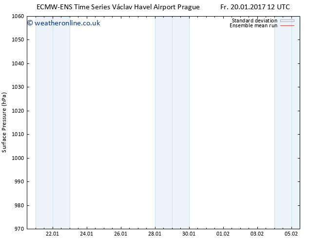 Surface pressure ECMWFTS Mo 23.01.2017 12 GMT