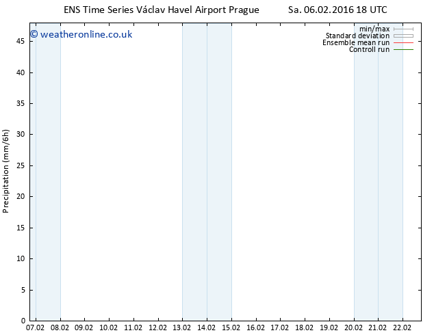 Precipitation GEFS TS Su 07.02.2016 18 GMT