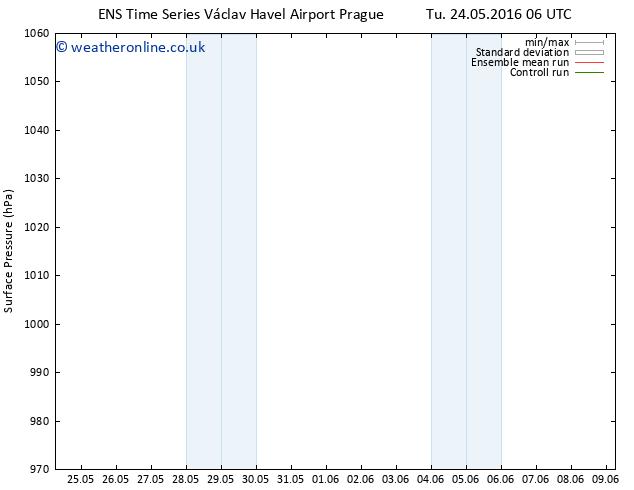 Surface pressure GEFS TS Th 09.06.2016 06 GMT