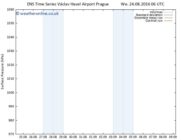 Surface pressure GEFS TS Th 01.09.2016 18 GMT