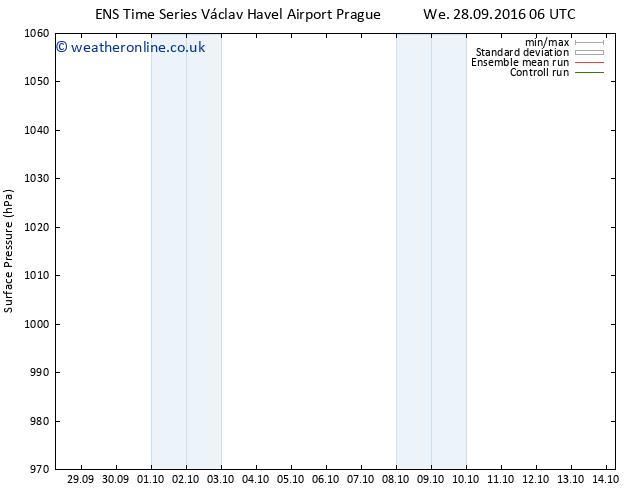 Surface pressure GEFS TS Th 06.10.2016 18 GMT