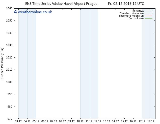 Surface pressure GEFS TS Su 18.12.2016 12 GMT