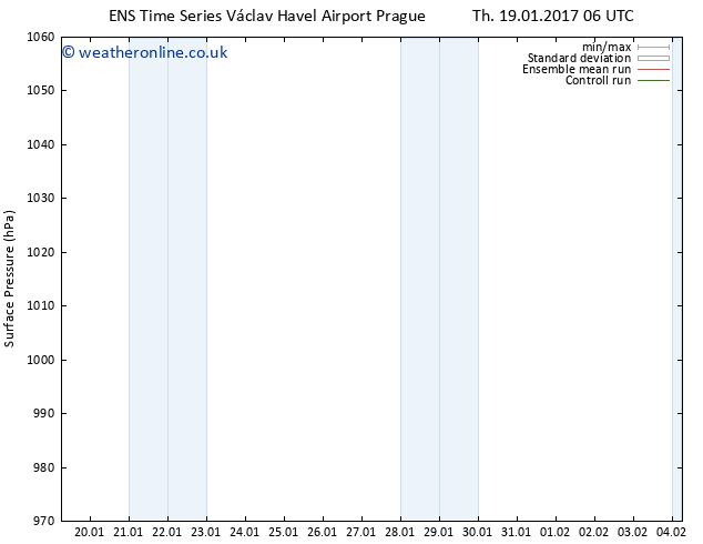 Surface pressure GEFS TS Sa 21.01.2017 06 GMT