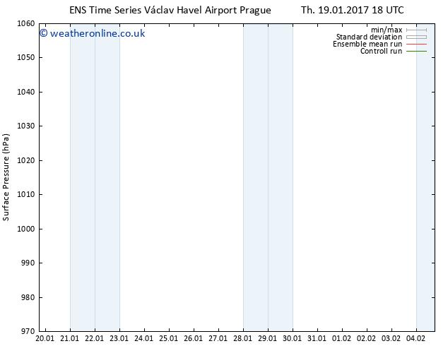 Surface pressure GEFS TS Tu 24.01.2017 18 GMT