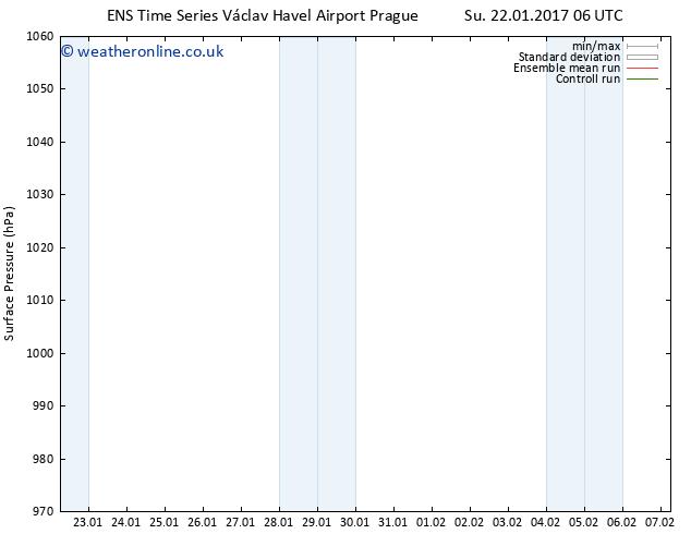 Surface pressure GEFS TS Tu 07.02.2017 06 GMT