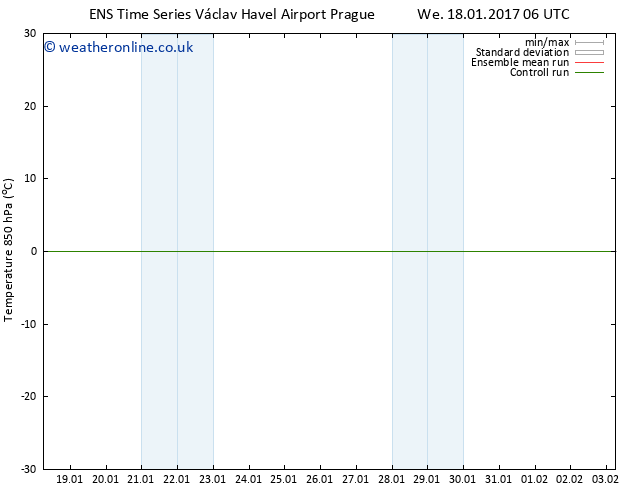 Temp. 850 hPa GEFS TS Th 02.02.2017 18 GMT