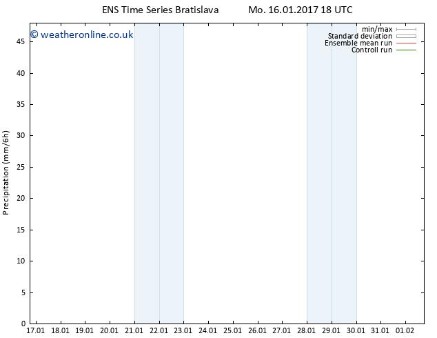 Precipitation GEFS TS We 18.01.2017 12 GMT