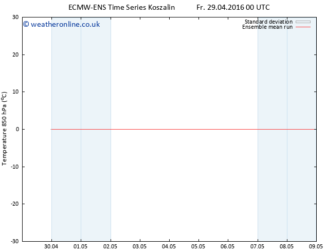 Temp. 850 hPa ECMWFTS Su 01.05.2016 00 GMT