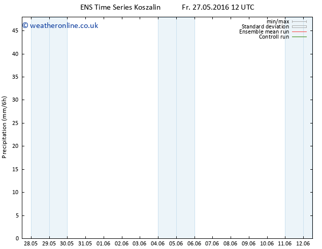 Precipitation GEFS TS Su 12.06.2016 12 GMT