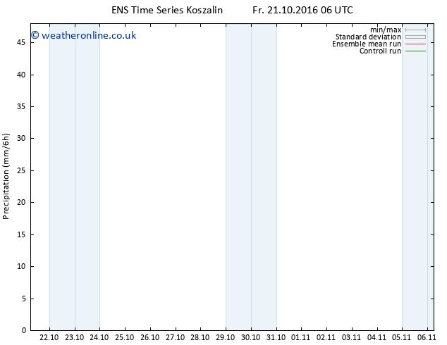 Precipitation GEFS TS Fr 21.10.2016 12 GMT