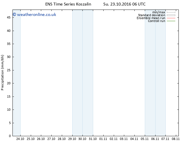 Precipitation GEFS TS Su 23.10.2016 12 GMT