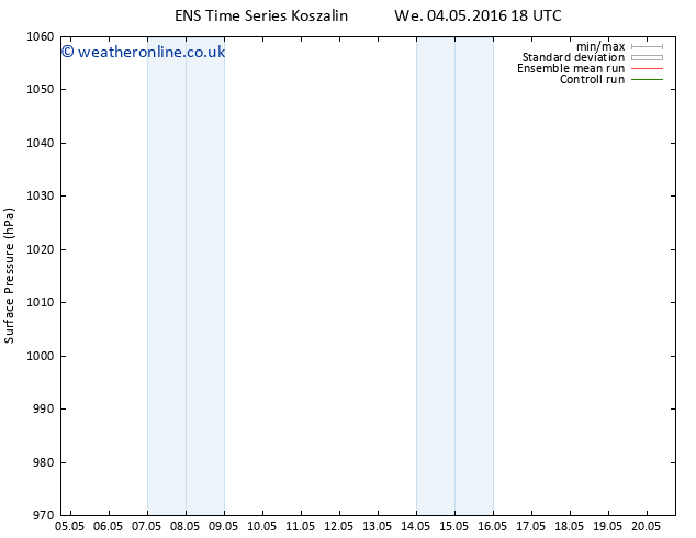 Surface pressure GEFS TS Th 12.05.2016 00 GMT