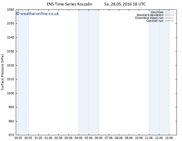 Surface pressure GEFS TS We 01.06.2016 00 GMT